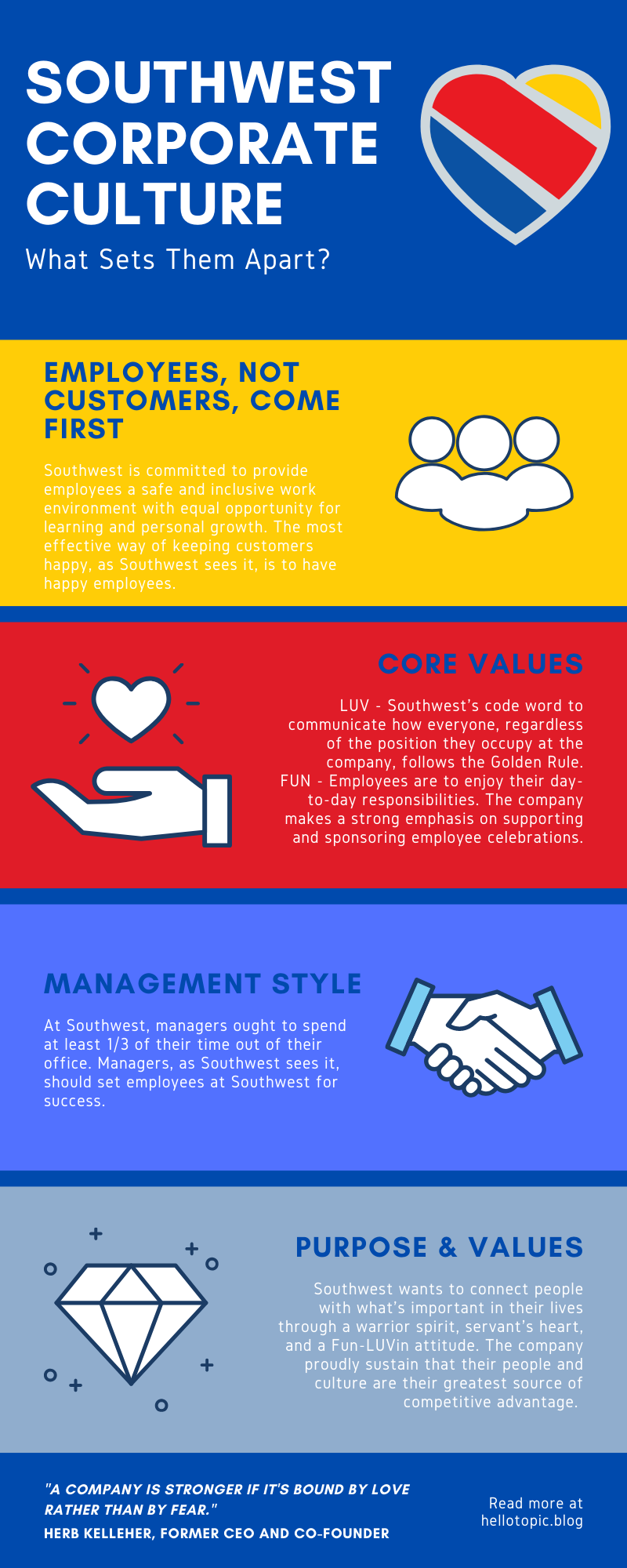 An infographic designed by Topic Insights detailing the magic behind Southwest' Corporate Culture