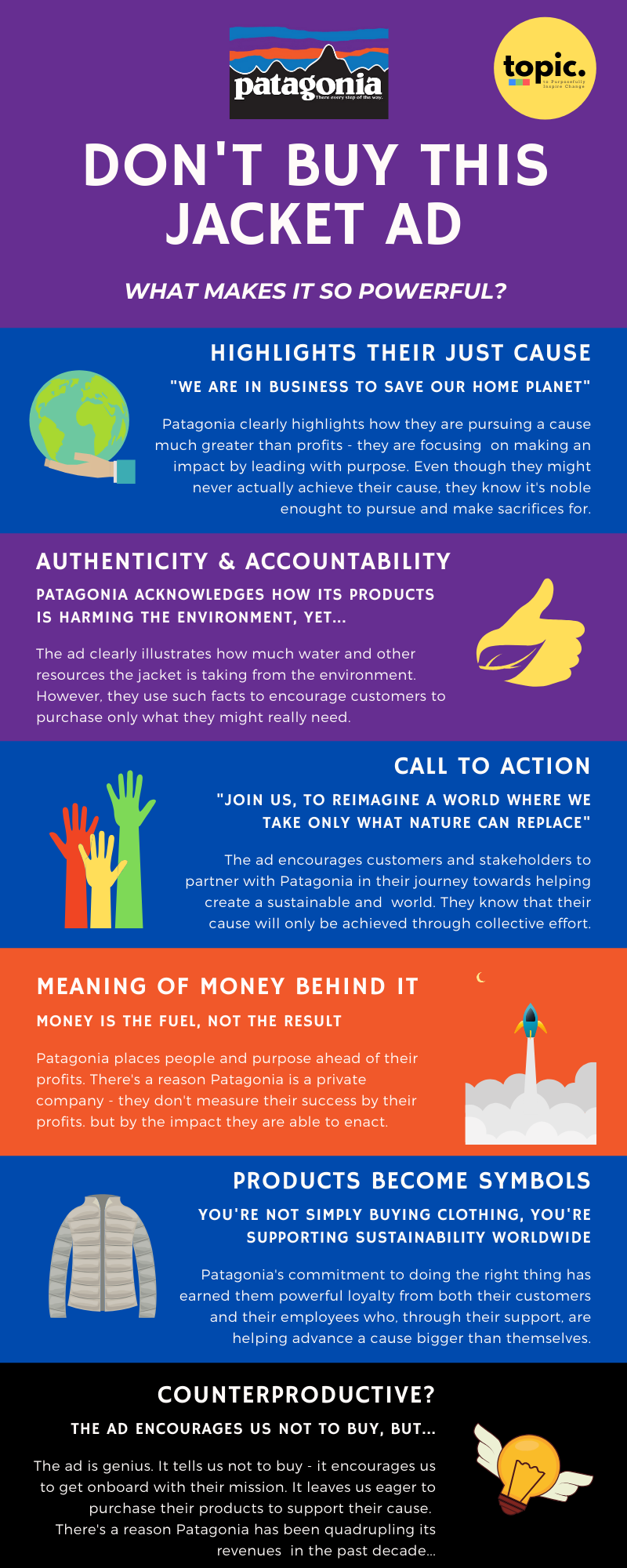 An infographic describing why Patagonia's Don't Buy This Jacket Ad is perhaps the most impactful and powerful marketing ad of all time