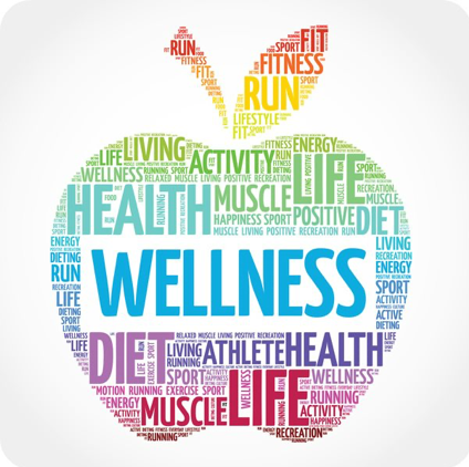 An apple word cloud with all the keywords that describe the wellness industry